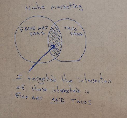 Niche_taco